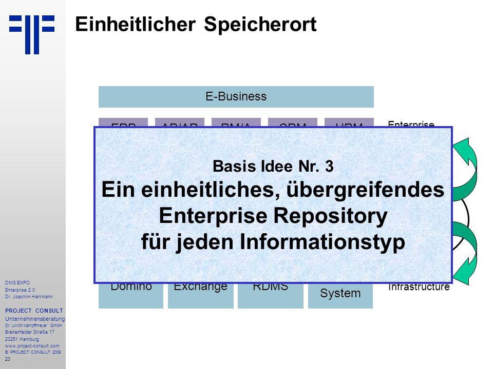 20 DMS EXPO Enterprise 2.0 Dr. Joachim Hartmann PROJECT CONSULT Unternehmensberatung Dr. Ulrich Kampffmeyer GmbH Breitenfelder Straße 17 20251 Hamburg