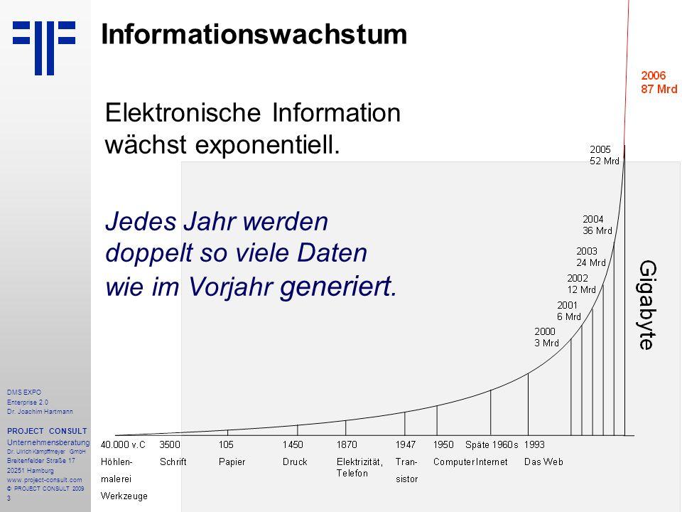 3 DMS EXPO Enterprise 2.0 Dr. Joachim Hartmann PROJECT CONSULT Unternehmensberatung Dr. Ulrich Kampffmeyer GmbH Breitenfelder Straße 17 20251 Hamburg