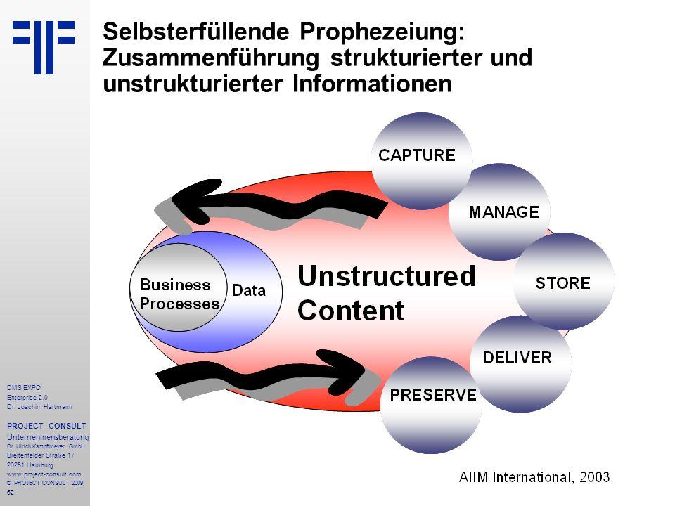 62 DMS EXPO Enterprise 2.0 Dr. Joachim Hartmann PROJECT CONSULT Unternehmensberatung Dr. Ulrich Kampffmeyer GmbH Breitenfelder Straße 17 20251 Hamburg
