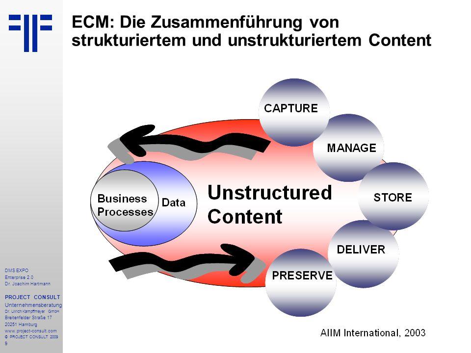 9 DMS EXPO Enterprise 2.0 Dr. Joachim Hartmann PROJECT CONSULT Unternehmensberatung Dr. Ulrich Kampffmeyer GmbH Breitenfelder Straße 17 20251 Hamburg