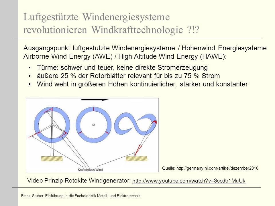 Leitfragen zur AWE-Technologie (Bsp.: Pumping-Kite) 1a: Beschreiben Sie das Prinzip der Stromerzeugung mittels AWE 1b: Vergleichen Sie drei Vorzüge und drei Herausforderungen/ Probleme der AWE mit konventionellen WKA 2a: Nennen Sie die zentralen Komponenten einer AWE-Anlage 2b: Stellen Sie dar, welche fachlichen Themenbereiche (aus der Metall- und Elektrotechnik) dabei eine Rolle spielen 3a: Nennen Sie Aufgaben für technische Fachkräfte im Lebenszyklus einer AWE-Anlage 3b: Gliedern Sie diese Aufgaben nach eher Ingenieursarbeit und eher Arbeit für beruflich ausgebildete Fachkräfte Franz Stuber: Einführung in die Fachdidaktik Metall- und Elektrotechnik - Bearbeiten Sie eine Leitfrage(-Paar) in Partner-/Gruppenarbeit - Nutzen Sie dafür den Text Fliegende Kraftwerke sollen Windenergie ernten - Dauer 10 min - Stellen Sie Ihre Ergebnisse stichwortartig im Plenum vor