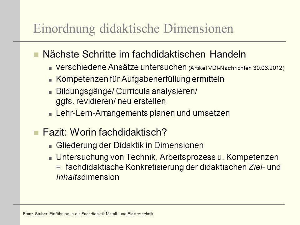Einordnung didaktische Dimensionen Nächste Schritte im fachdidaktischen Handeln verschiedene Ansätze untersuchen (Artikel VDI-Nachrichten 30.03.2012)
