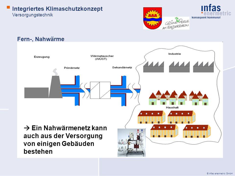 © infas enermetric GmbH Integriertes Klimaschutzkonzept Versorgungstechnik Fern-, Nahwärme Ein Nahwärmenetz kann auch aus der Versorgung von einigen Gebäuden bestehen