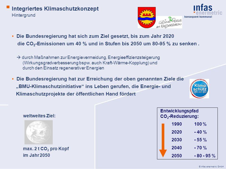 © infas enermetric GmbH Die Bundesregierung hat sich zum Ziel gesetzt, bis zum Jahr 2020 die CO 2 -Emissionen um 40 % und in Stufen bis 2050 um 80-95 % zu senken.