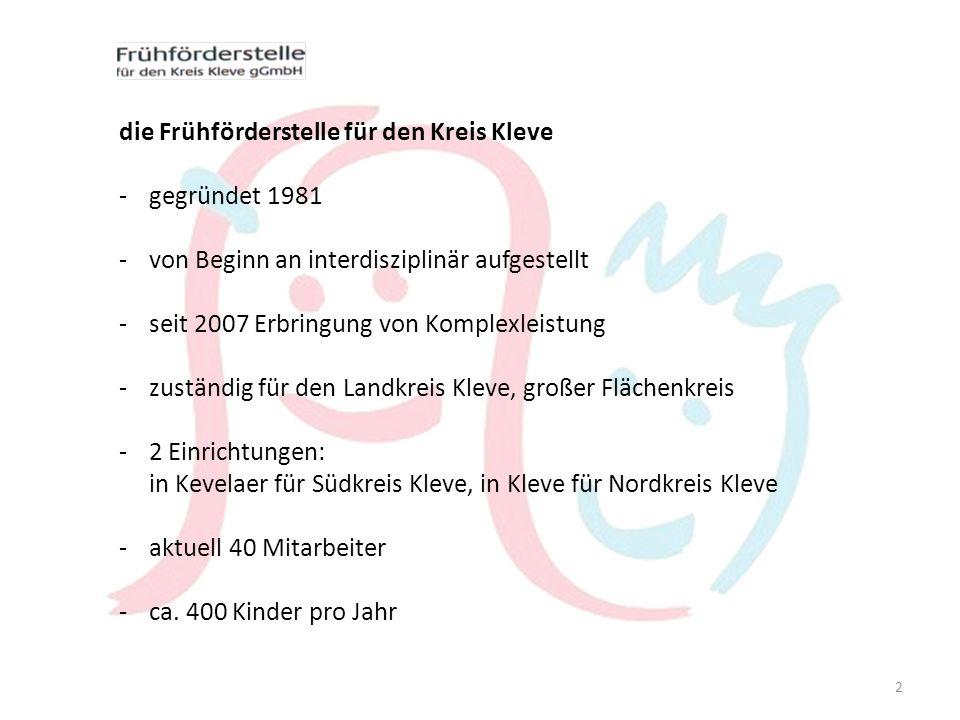 die Frühförderstelle für den Kreis Kleve -gegründet 1981 -von Beginn an interdisziplinär aufgestellt -seit 2007 Erbringung von Komplexleistung -zustän