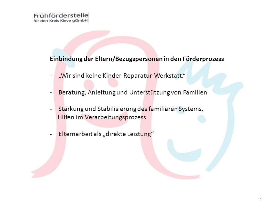 Einbindung der Eltern/Bezugspersonen in den Förderprozess -Wir sind keine Kinder-Reparatur-Werkstatt. -Beratung, Anleitung und Unterstützung von Famil