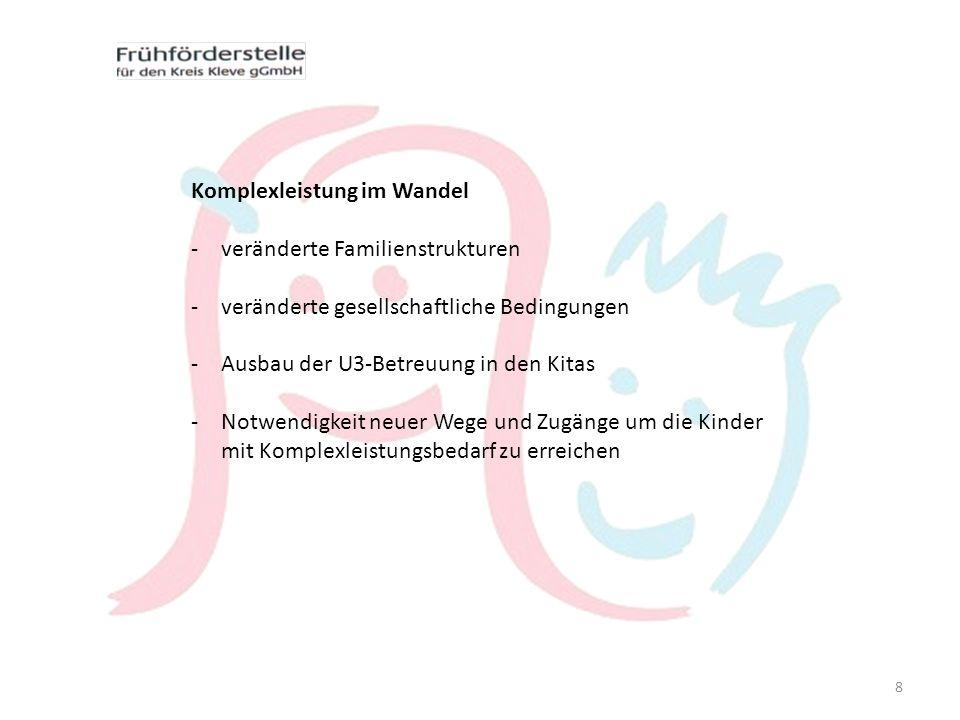 Komplexleistung im Wandel -veränderte Familienstrukturen -veränderte gesellschaftliche Bedingungen -Ausbau der U3-Betreuung in den Kitas -Notwendigkei