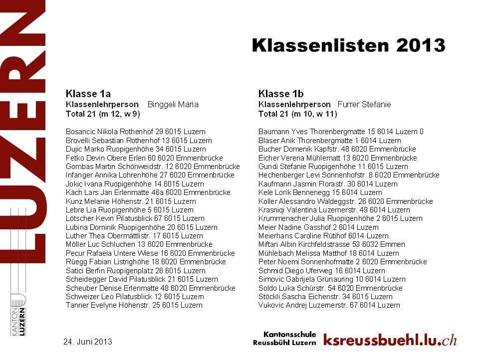 Klassenlisten 2013 24. Juni 2013