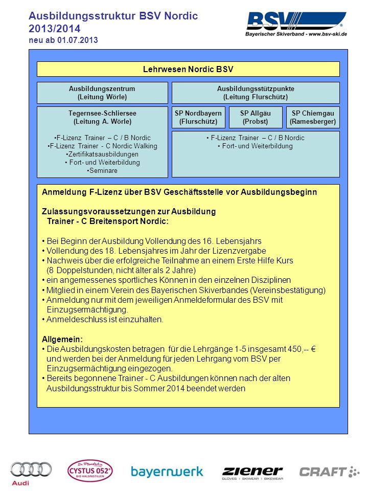 Lehrwesen Nordic BSV Anmeldung F-Lizenz über BSV Geschäftsstelle vor Ausbildungsbeginn Zulassungsvoraussetzungen zur Ausbildung Trainer - B Breitensport Nordic: Abgeschlossene Ausbildung zum Trainer - C Nordic Breitensport Bei Beginn der Ausbildung Vollendung des 17.