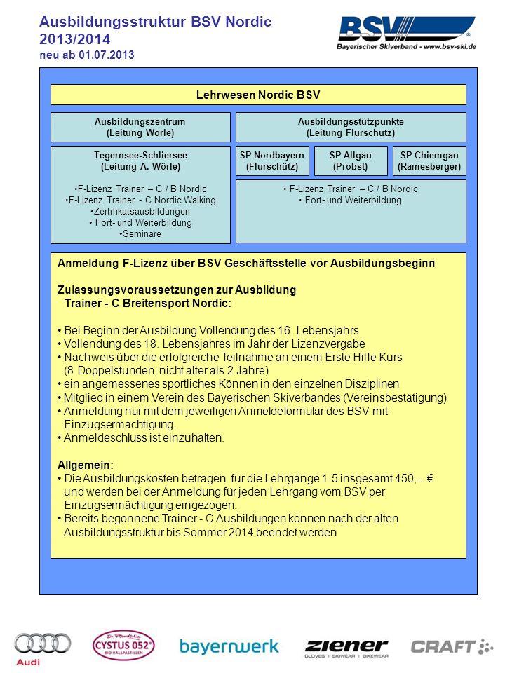 Ausbildungsstruktur BSV Nordic 2013/2014 neu ab 01.07.2013 Lehrwesen Nordic BSV Ausbildungsstützpunkte (Leitung Flurschütz) Ausbildungszentrum (Leitun