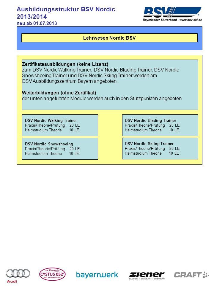Schneelehrgang Ski-Skating LG 4Praxis//Theorie/Lehreignung 20 LEHeimstudium Theorie 3 LE DSV-Instructor Nordic nach DOSB Schneelehrgänge Classik/Skating mit Prüfung Schneelehrgang Prüfung LG 3 Prüfung Theorie/Praxis/Lehreignung 15 LE Heimstudium Theorie 5 LE Nordiclehrgang Nordic Blading LG 1Praxis/Theorie 22 LEHeimstudium Theorie 2 LE Trainer(in) - C Breitensport 120 LE (in Bayern) DSV Grundstufe Nordic nach DOSB Nordiclehrgänge mit Theorie und Schneelehrgänge Classik/Skating mit Prüfung Trainer(in) - B Breitensport 60 LE ( in Bayern) Trainer(in) - A Breitensport 90 LE Ausbildung erfolgt ausschließlich über den Deutschen Skiverband und besteht aus: Zentraler Theorielehrgang 25 LE Theorie/Praxis/Prüfung 65 LE DSV-Skilehrer Nordic nach DOSB Schneelehrgang Prüfung LG 5Praxis//Theorie/Lehreignung 15 LEHeimstudium Theorie/Praxis/Methodik 5LENordiclehrgang Ski-Classic/Skating LG 2Theorie 10 LEPraxis 10 LE Praktikum 4 LE/ Heimstudium 6 LE Schneelehrgang Ski-Skating LG 1 Theorie/Praxis/Lehreignung 15 LE Heimstudium Theorie 5 LE Schneelehrgang Ski-Classic LG 2 Theorie/Praxis/Lehreignung 15 LE Heimstudium Theorie 5 LE Ausbildungsstruktur BSV Nordic 2013/2014 neu ab 01.07.2013 Schneelehrgang Ski-Classic LG 3Praxis//Theorie/Lehreignung 20 LEHeimstudium Theorie 3 LE