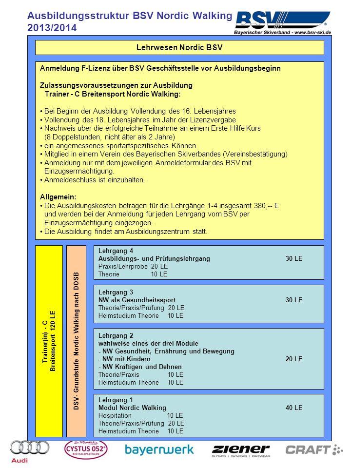 Ausbildungsstruktur BSV Nordic Walking 2013/2014 Lehrgang 2 wahlweise eines der drei Module - NW Gesundheit, Ernährung und Bewegung - NW mit Kindern 2