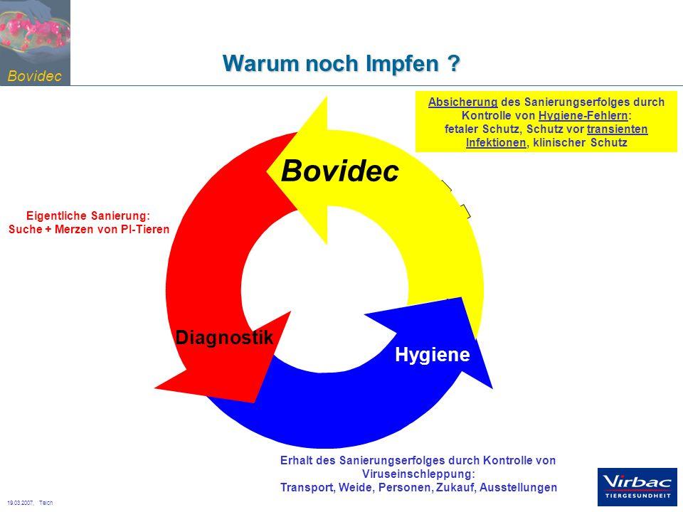 19.03.2007, Teich Bovidec Warum noch Impfen ? Hygiene Erhalt des Sanierungserfolges durch Kontrolle von Viruseinschleppung: Transport, Weide, Personen