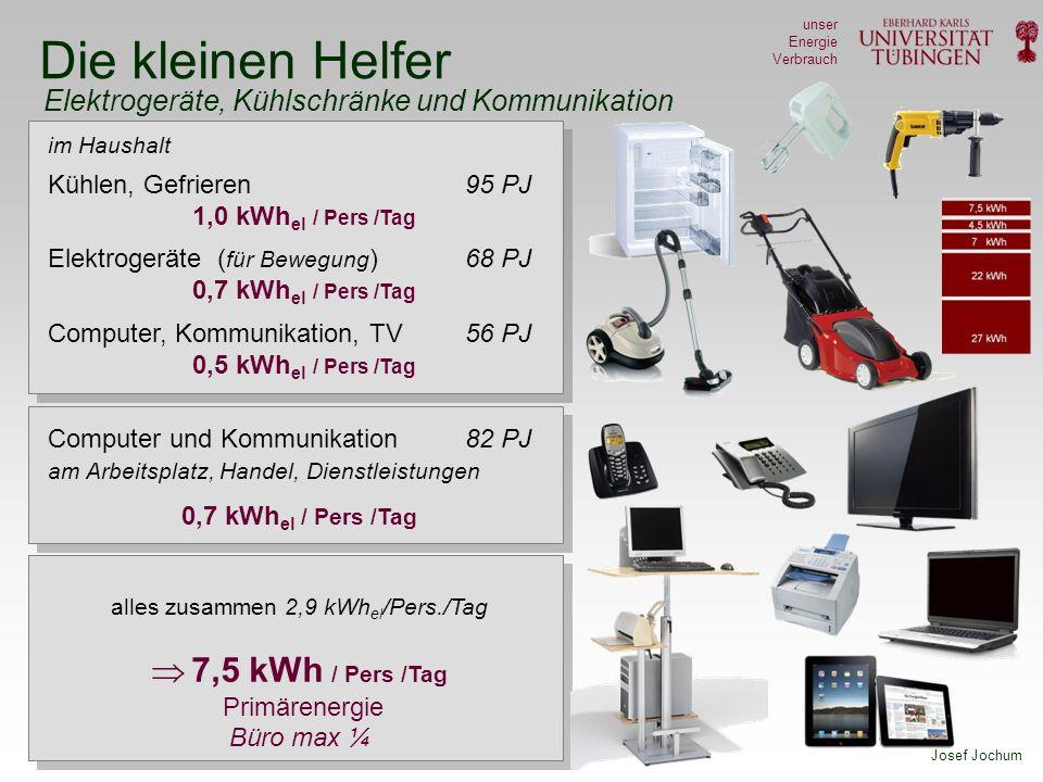 Josef Jochum unser Energie Verbrauch Die kleinen Helfer Computer und Kommunikation 82 PJ am Arbeitsplatz, Handel, Dienstleistungen 0,7 kWh el / Pers /