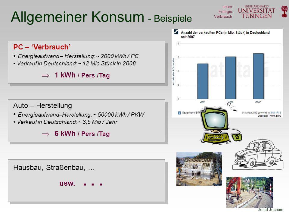 Josef Jochum unser Energie Verbrauch Allgemeiner Konsum - Beispiele PC – Verbrauch Energieaufwand – Herstellung: ~ 2000 kWh / PC Verkauf in Deutschland: ~ 12 Mio Stück in 2008 1 kWh / Pers /Tag Auto – Herstellung Energieaufwand–Herstellung: ~ 50000 kWh / PKW Verkauf in Deutschland: ~ 3,5 Mio / Jahr 6 kWh / Pers /Tag Hausbau, Straßenbau, …...