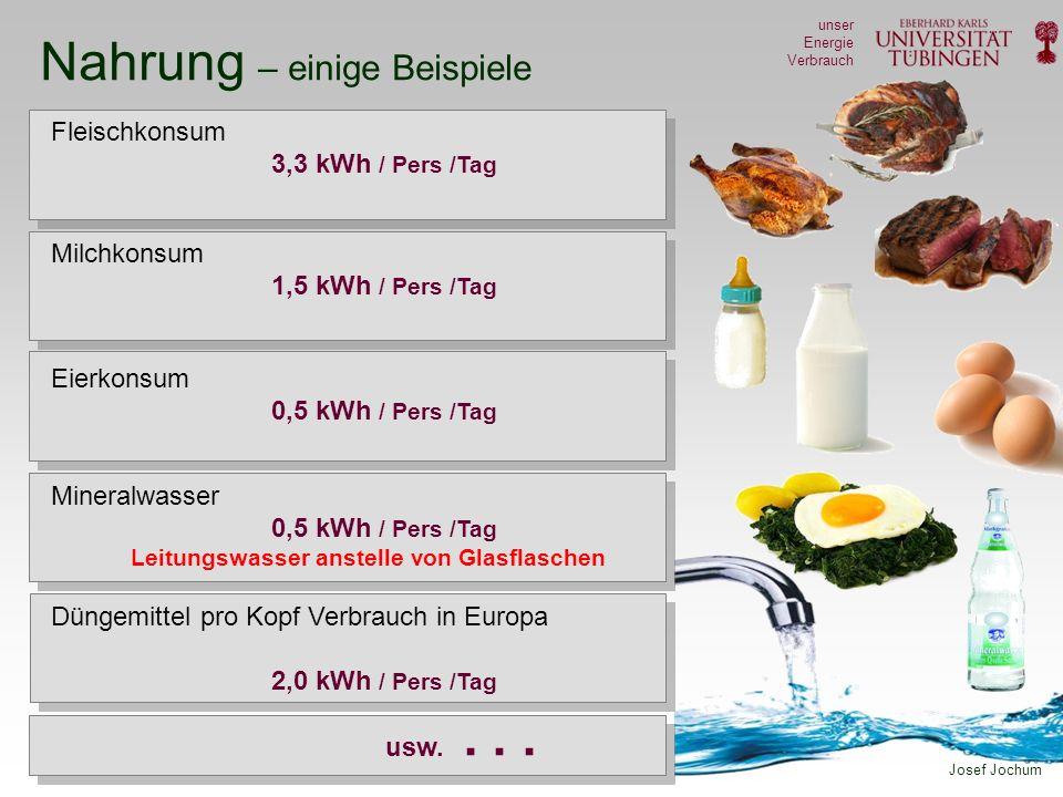 Josef Jochum unser Energie Verbrauch Nahrung – einige Beispiele Fleischkonsum 3,3 kWh / Pers /Tag Milchkonsum 1,5 kWh / Pers /Tag Eierkonsum 0,5 kWh / Pers /Tag Mineralwasser 0,5 kWh / Pers /Tag Leitungswasser anstelle von Glasflaschen Düngemittel pro Kopf Verbrauch in Europa 2,0 kWh / Pers /Tag...