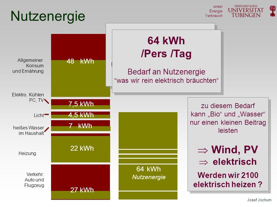 Josef Jochum unser Energie Verbrauch Nutzenergie Allgemeiner Konsum und Ernährung Elektro, Kühlen PC, TV Licht heißes Wasser im Haushalt Heizung Verke