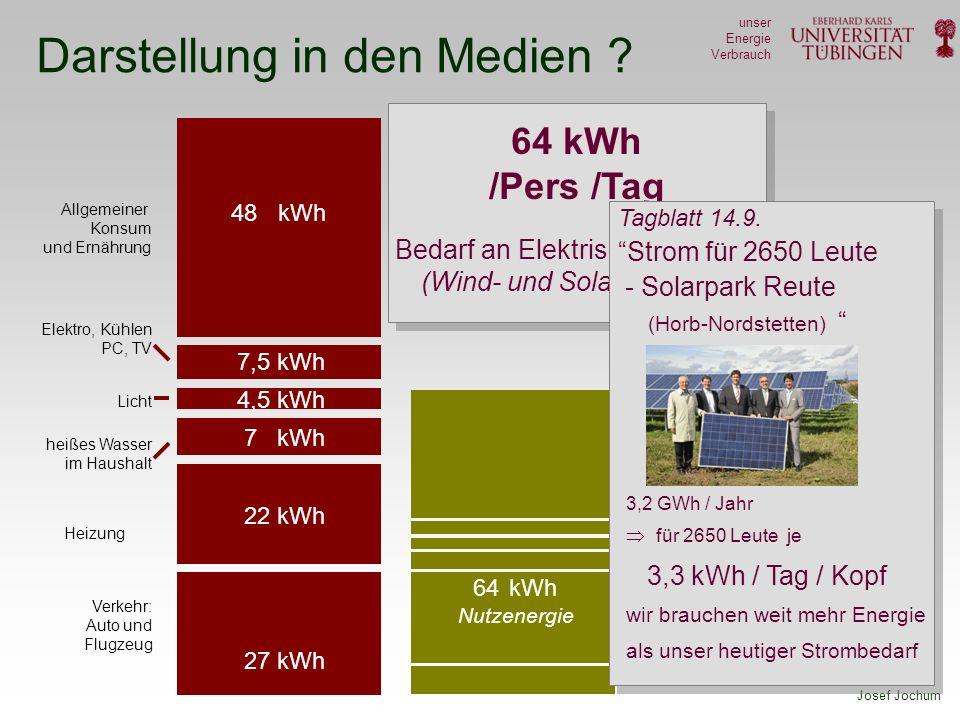 Josef Jochum unser Energie Verbrauch Darstellung in den Medien ? Allgemeiner Konsum und Ernährung Elektro, Kühlen PC, TV Licht heißes Wasser im Hausha