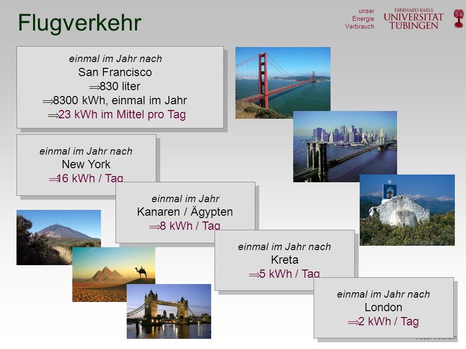 Josef Jochum unser Energie Verbrauch Flugverkehr einmal im Jahr nach San Francisco 830 liter 8300 kWh, einmal im Jahr 23 kWh im Mittel pro Tag einmal im Jahr nach New York 16 kWh / Tag einmal im Jahr Kanaren / Ägypten 8 kWh / Tag einmal im Jahr nach Kreta 5 kWh / Tag einmal im Jahr nach London 2 kWh / Tag