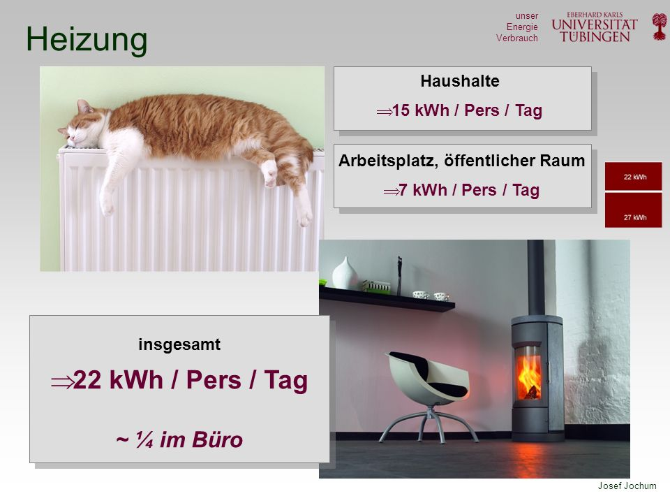 Josef Jochum unser Energie Verbrauch Altbau-Sanierung 64 kWh /Pers /Tag Bedarf an Elektrischer Energie (Wind- und Solar-Energie) Heizen etwa 35% des Bedarfs (22 von 64) kWh 2100 werden wir elektrisch heizen Wärmepumpen (22 von 64) kWh sinkt auf ~ (7 von 50) kWh = 14% Wärmedämmung reduziert nur diese 14% um etwa die Hälfte Bedeutung einzelner Maßnahmen ist abhängig vom Gesamtkonzept
