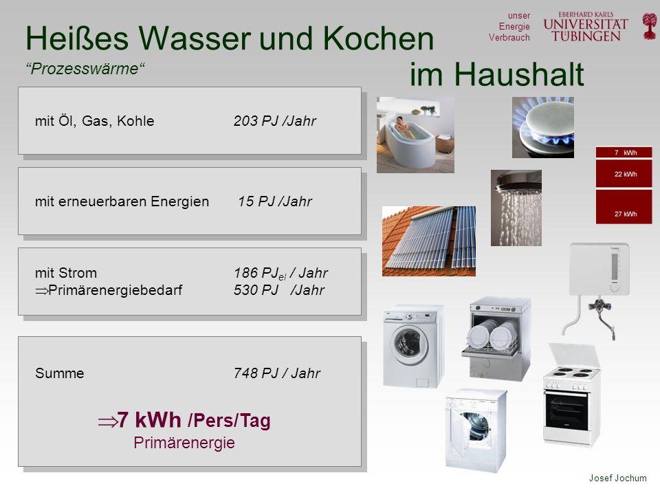 Josef Jochum unser Energie Verbrauch Heißes Wasser und Kochen mit Öl, Gas, Kohle 203 PJ /Jahr im Haushalt mit erneuerbaren Energien 15 PJ /Jahr mit St