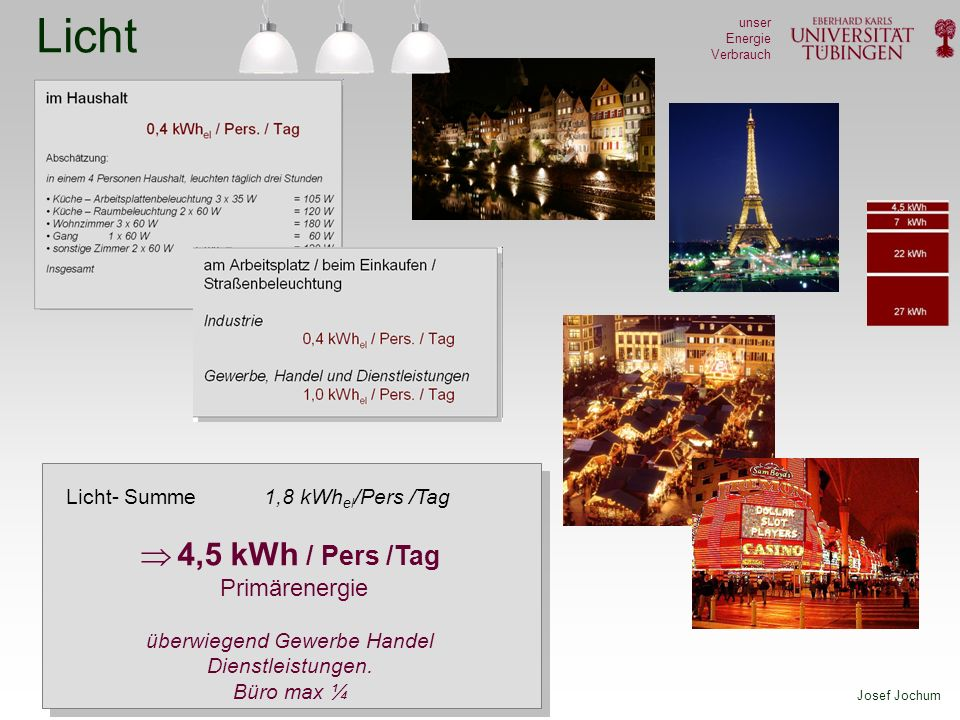 Josef Jochum unser Energie Verbrauch Licht Licht- Summe 1,8 kWh el /Pers /Tag 4,5 kWh / Pers /Tag Primärenergie überwiegend Gewerbe Handel Dienstleistungen.