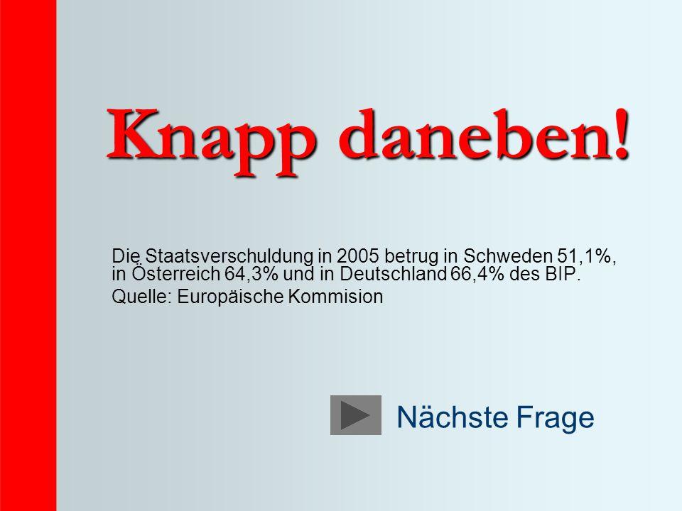 Knapp daneben! Die Staatsverschuldung in 2005 betrug in Schweden 51,1%, in Österreich 64,3% und in Deutschland 66,4% des BIP. Quelle: Europäische Komm
