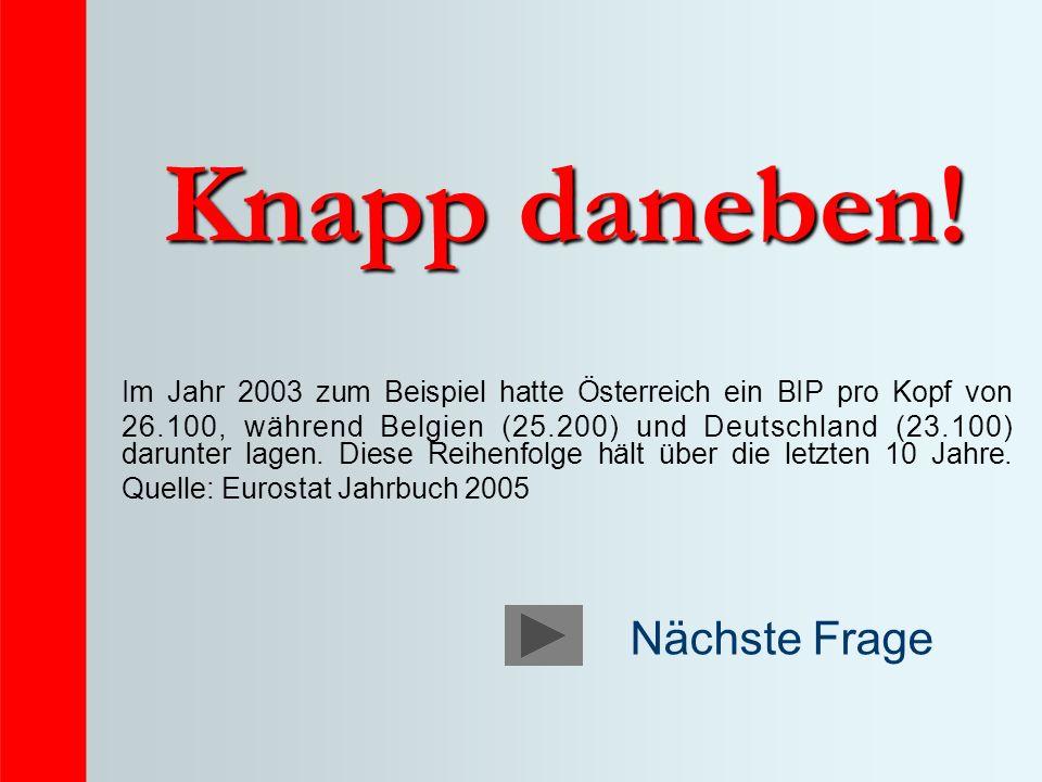 Knapp daneben! Im Jahr 2003 zum Beispiel hatte Österreich ein BIP pro Kopf von 26.100, während Belgien (25.200) und Deutschland (23.100) darunter lage