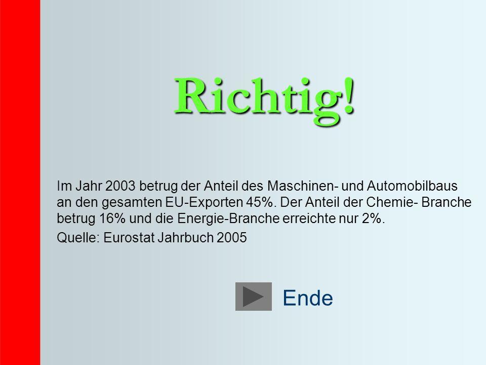 Richtig! Im Jahr 2003 betrug der Anteil des Maschinen- und Automobilbaus an den gesamten EU-Exporten 45%. Der Anteil der Chemie- Branche betrug 16% un