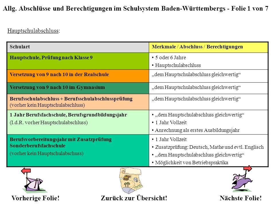 Allg. Abschlüsse und Berechtigungen im Schulsystem Baden-Württembergs - Folie 1 von 7 Hauptschulabschluss: SchulartMerkmale / Abschluss / Berechtigung