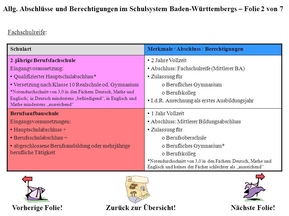 Allg. Abschlüsse und Berechtigungen im Schulsystem Baden-Württembergs – Folie 2 von 7 Fachschulreife: SchulartMerkmale / Abschluss / Berechtigungen 2-