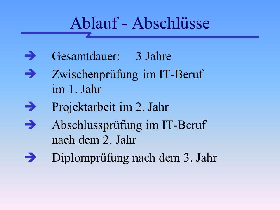Ablauf - Abschlüsse Gesamtdauer:3 Jahre Zwischenprüfung im IT-Beruf im 1.