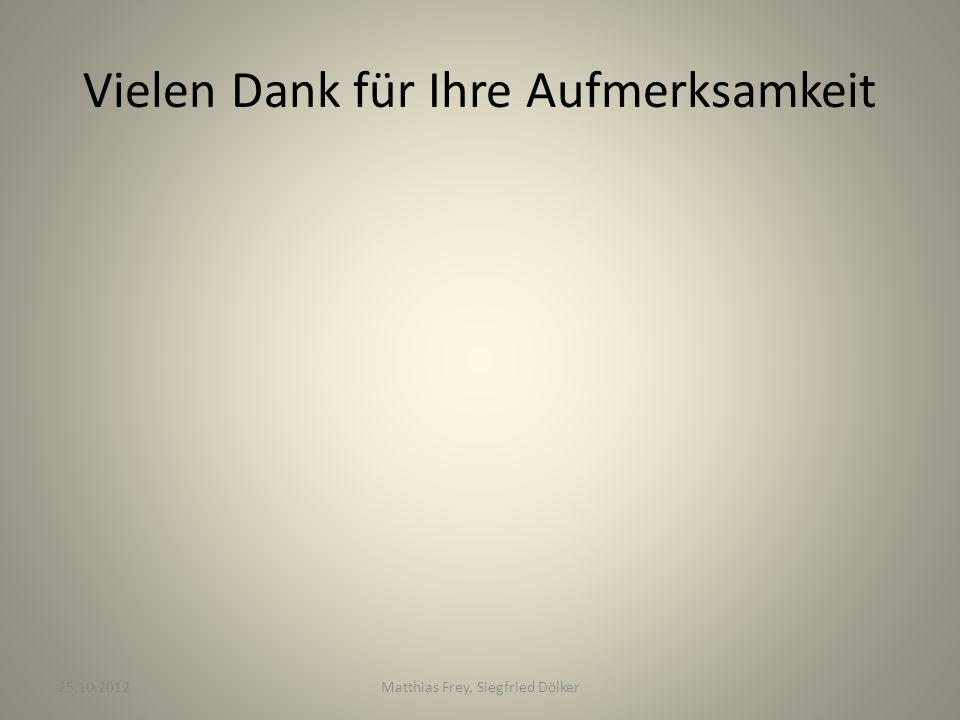 Vielen Dank für Ihre Aufmerksamkeit 25.10.2012Matthias Frey, Siegfried Dölker