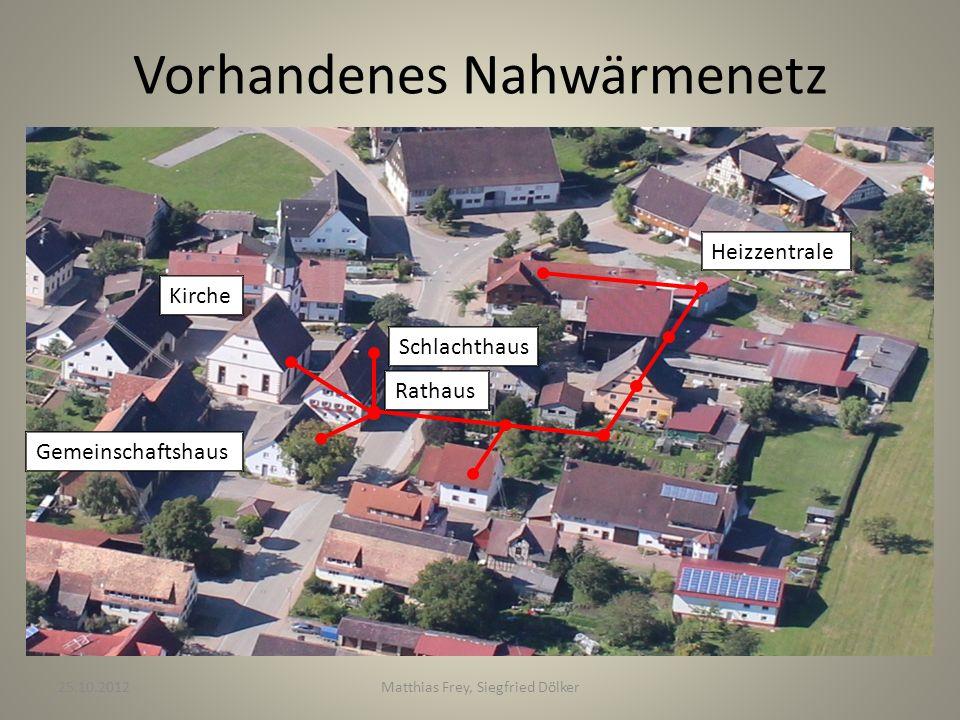 Vorhandenes Nahwärmenetz Heizzentrale Schlachthaus Kirche Rathaus Gemeinschaftshaus 25.10.2012Matthias Frey, Siegfried Dölker