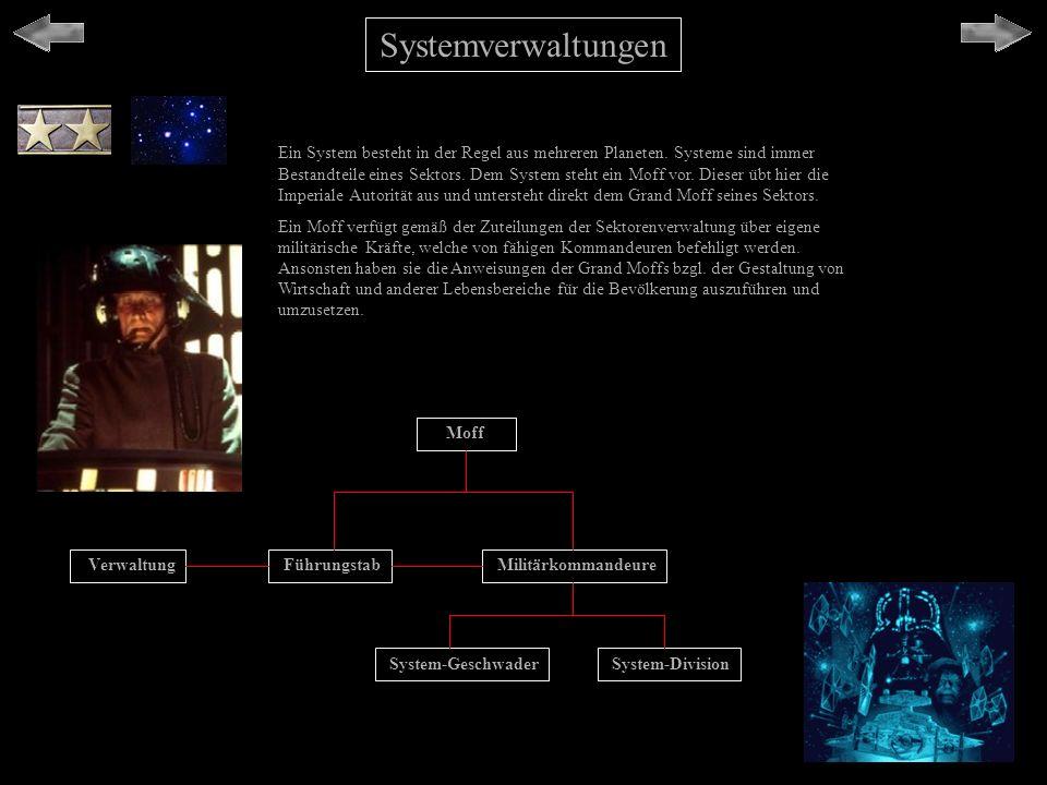 Systemverwaltungen Ein System besteht in der Regel aus mehreren Planeten. Systeme sind immer Bestandteile eines Sektors. Dem System steht ein Moff vor