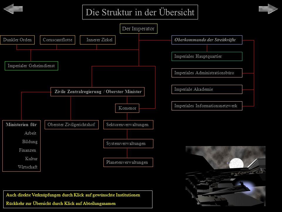 Die Struktur in der Übersicht Imperiales Informationsnetzwerk Imperiale Akademie Oberkommando der Streitkräfte Der Imperator Imperiales Administration