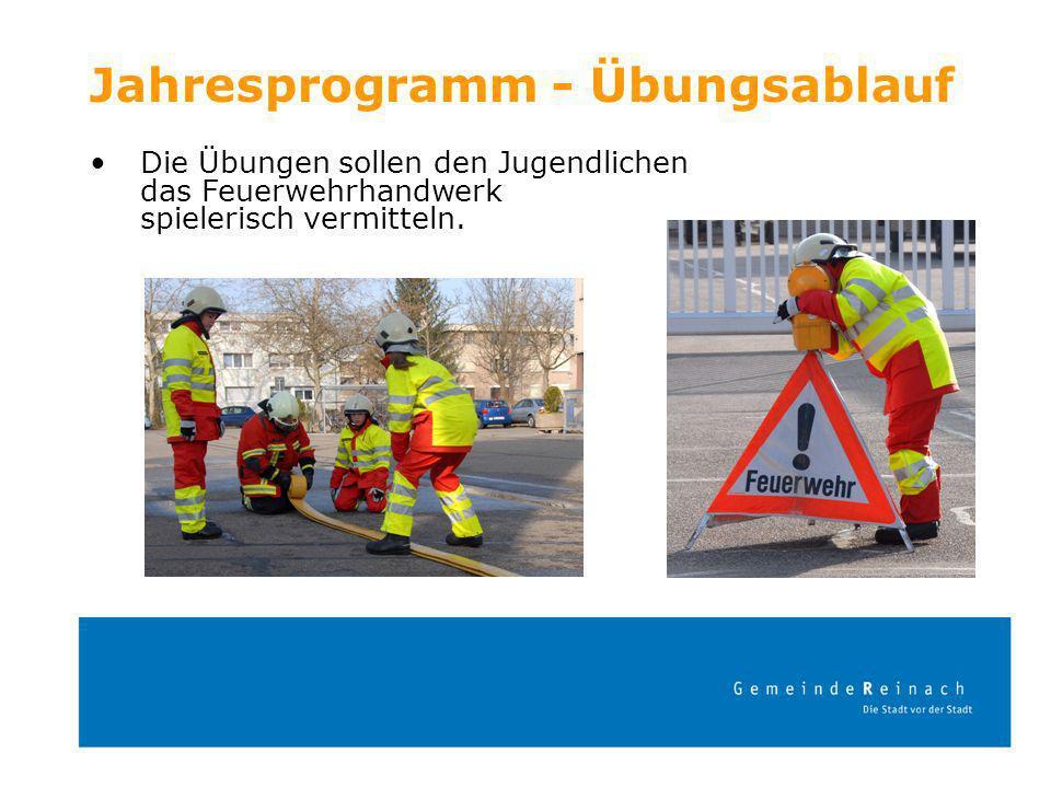 Mögliche Übungen: Übung 1: - Einkleiden - Allgemeine Theorie (Spiel- und Verhaltensregeln) -Hydrantendienst - Schlauchdienst mit Hindernissparcour