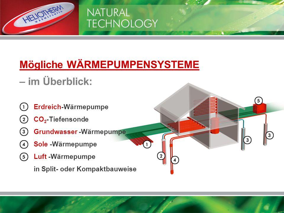 Erdreich-Wärmepumpe CO 2 -Tiefensonde Grundwasser -Wärmepumpe Sole -Wärmepumpe Luft -Wärmepumpe in Split- oder Kompaktbauweise Mögliche WÄRMEPUMPENSYS