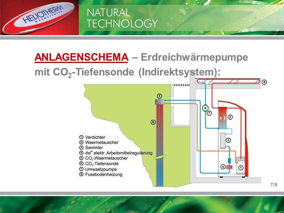 ANLAGENSCHEMA – Erdreichwärmepumpe mit CO 2 -Tiefensonde (Indirektsystem): 7/9