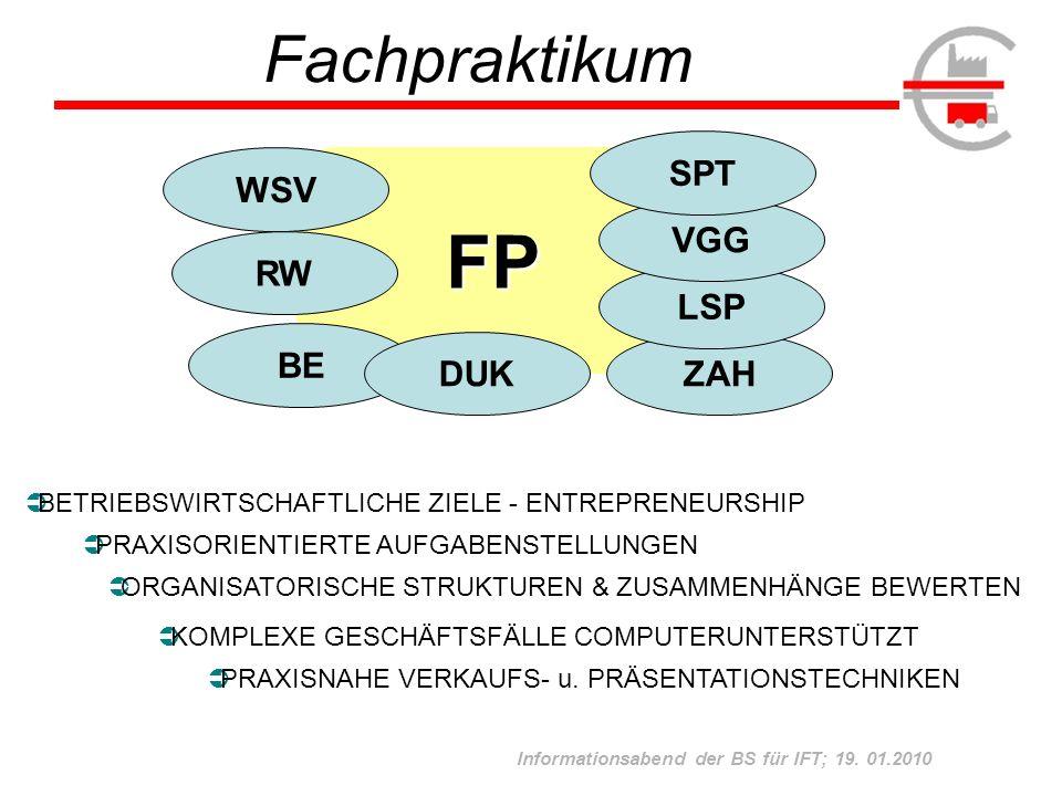 Informationsabend der BS für IFT; 19. 01.2010 FP ZAH WSV LSP VGG SPT RW BE DUK PRAXISORIENTIERTE AUFGABENSTELLUNGEN BETRIEBSWIRTSCHAFTLICHE ZIELE - EN