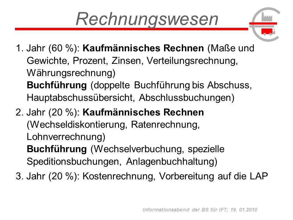 Informationsabend der BS für IFT; 19.01.2010 Text- und Informationsverarbeitung 1.
