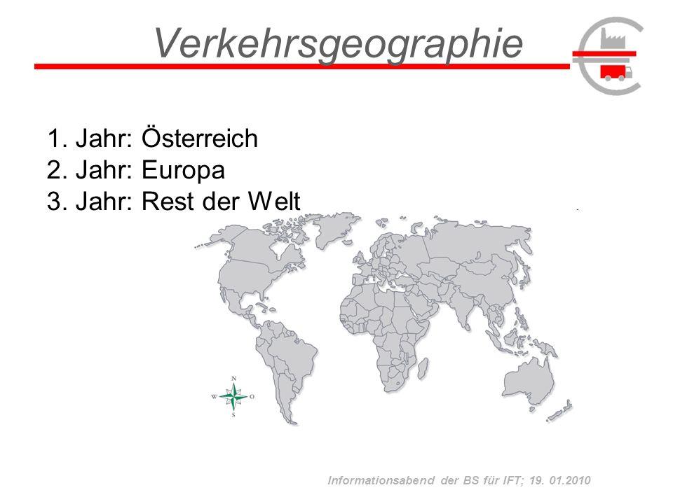 Informationsabend der BS für IFT; 19. 01.2010 1. Jahr: Österreich 2. Jahr: Europa 3. Jahr: Rest der Welt Verkehrsgeographie