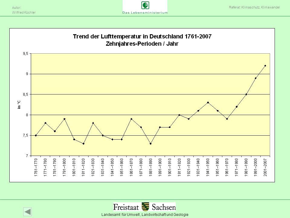 Landesamt für Umwelt, Landwirtschaft und Geologie Autor: Wilfried Küchler Referat: Klimaschutz, Klimawandel