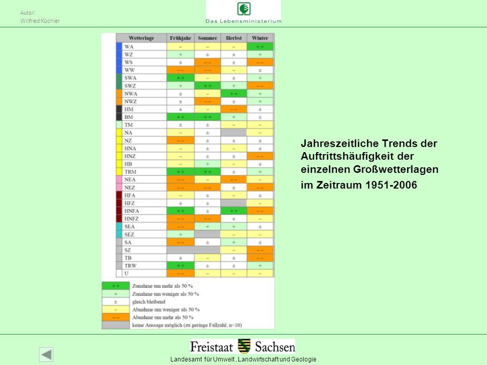 Landesamt für Umwelt, Landwirtschaft und Geologie Autor: Wilfried Küchler Jahreszeitliche Trends der Auftrittshäufigkeit der einzelnen Großwetterlagen