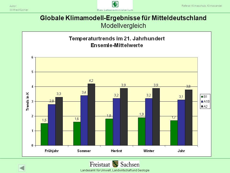 Landesamt für Umwelt, Landwirtschaft und Geologie Autor: Wilfried Küchler Referat: Klimaschutz, Klimawandel Globale Klimamodell-Ergebnisse für Mitteld