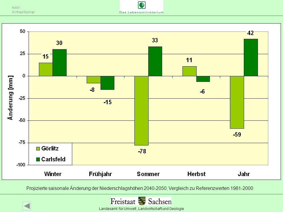 Landesamt für Umwelt, Landwirtschaft und Geologie Autor: Wilfried Küchler Projizierte saisonale Änderung der Niederschlagshöhen 2040-2050, Vergleich z
