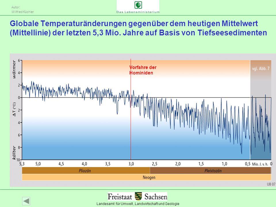 Landesamt für Umwelt, Landwirtschaft und Geologie Autor: Wilfried Küchler Globale Temperaturänderungen gegenüber dem heutigen Mittelwert (Mittellinie)