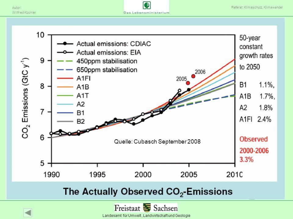 Landesamt für Umwelt, Landwirtschaft und Geologie Autor: Wilfried Küchler Referat: Klimaschutz, Klimawandel Quelle: Cubasch September 2008