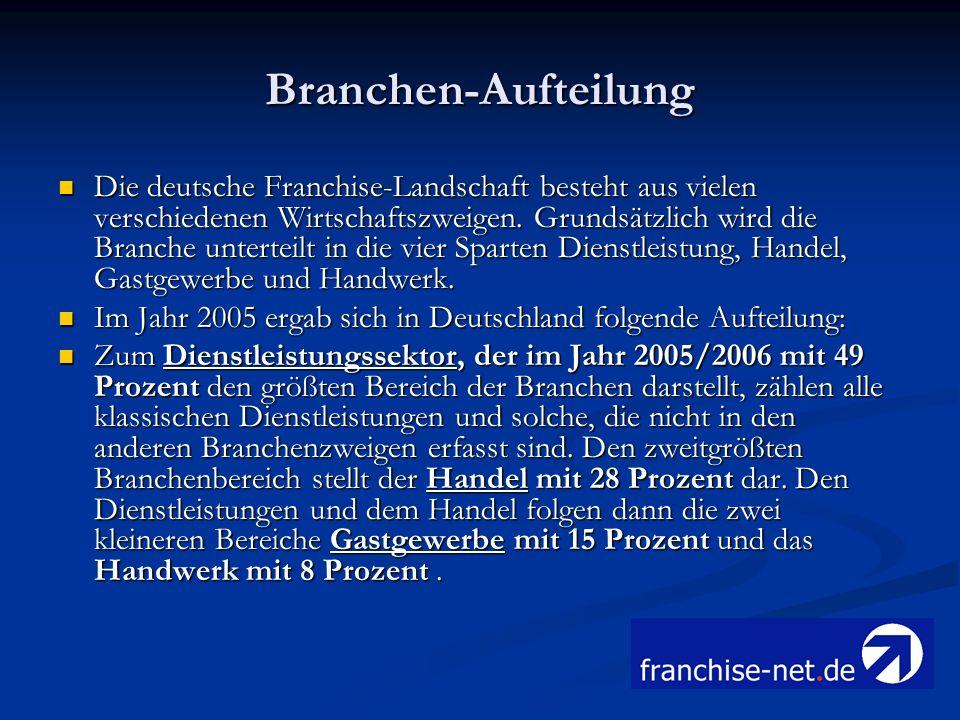 Branchen-Aufteilung Die deutsche Franchise-Landschaft besteht aus vielen verschiedenen Wirtschaftszweigen. Grundsätzlich wird die Branche unterteilt i