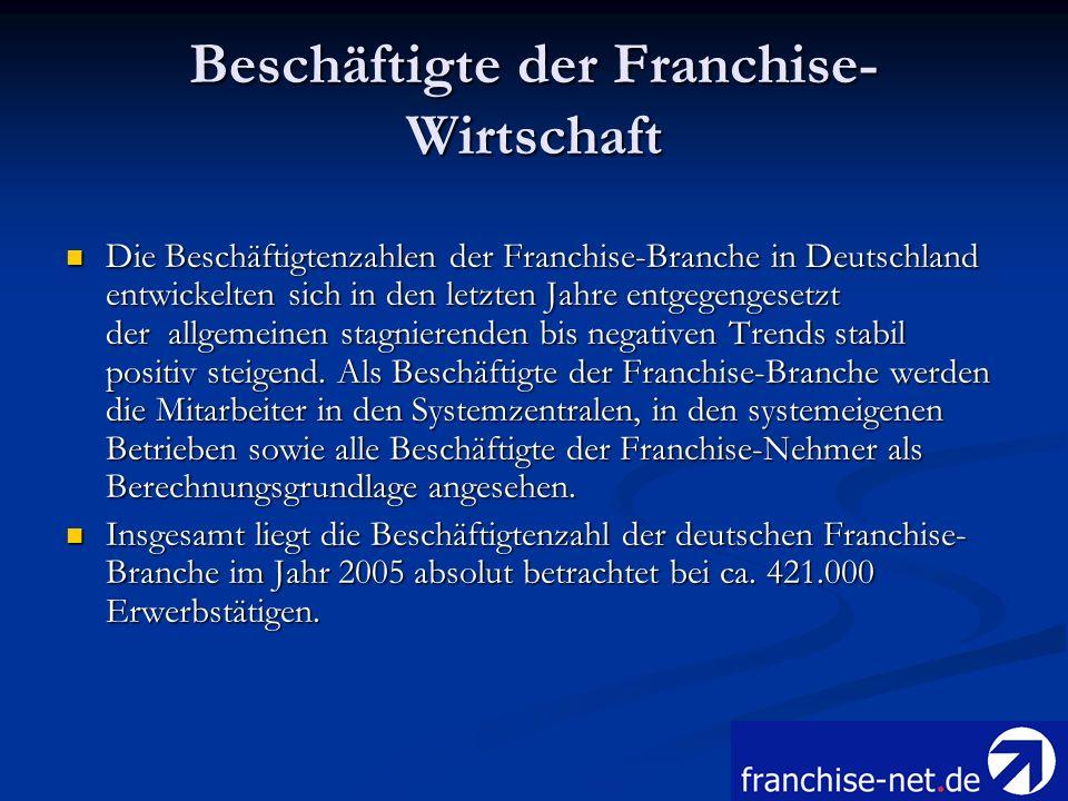 Beschäftigte der Franchise- Wirtschaft Die Beschäftigtenzahlen der Franchise-Branche in Deutschland entwickelten sich in den letzten Jahre entgegenges